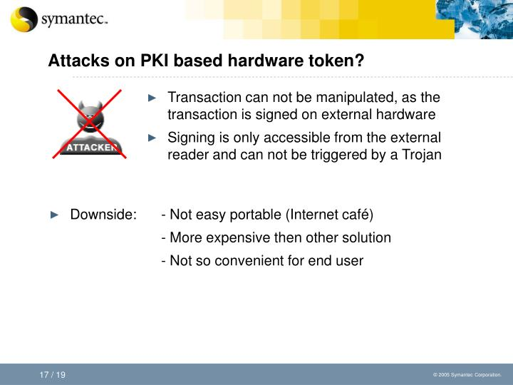 Attacks on PKI based hardware token?