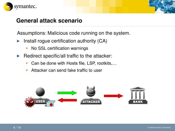 General attack scenario