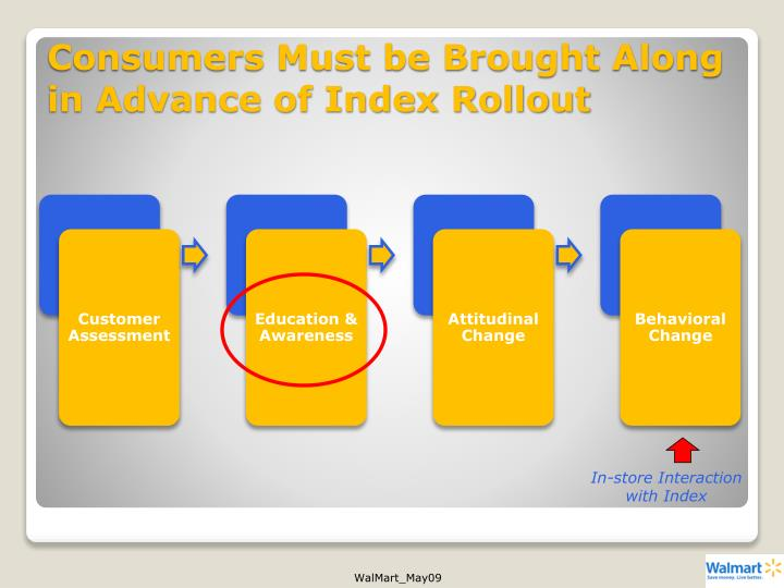 Consumers Must be Brought Along in Advance of Index Rollout