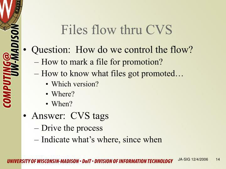 Files flow thru CVS
