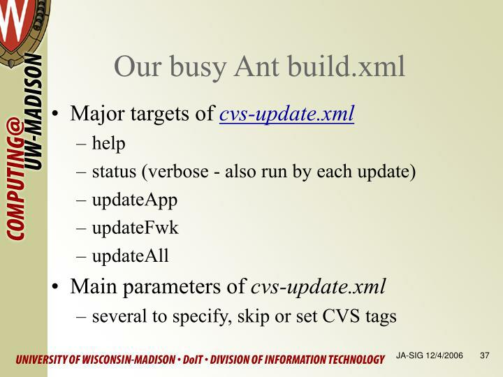 Our busy Ant build.xml