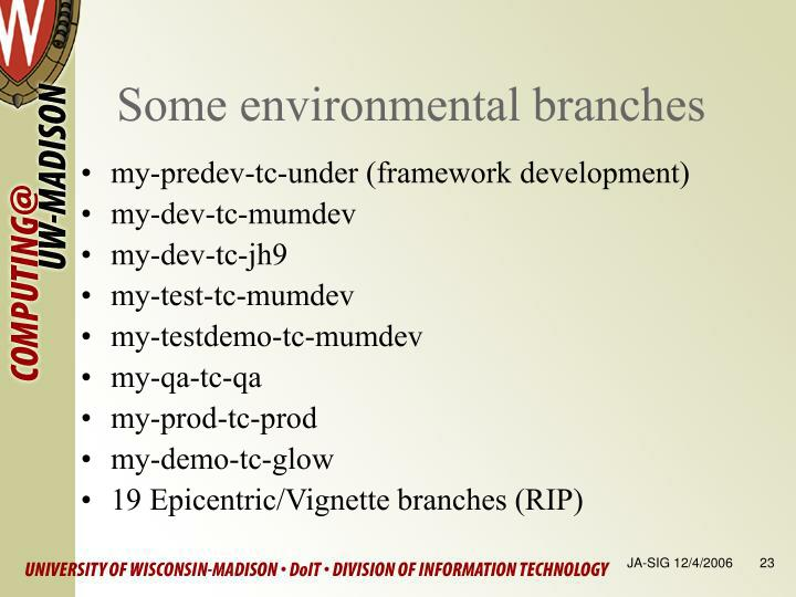 Some environmental branches
