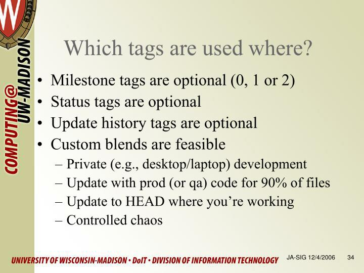 Which tags are used where?