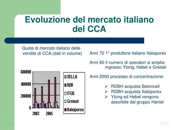 Evoluzione del mercato italiano del CCA