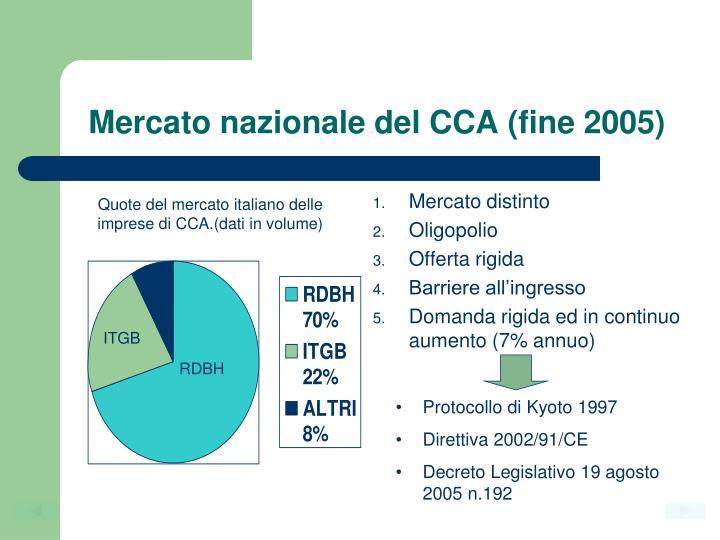 Mercato nazionale del CCA (fine 2005)