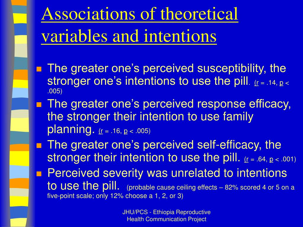 Associations of theoretical variables and intentions