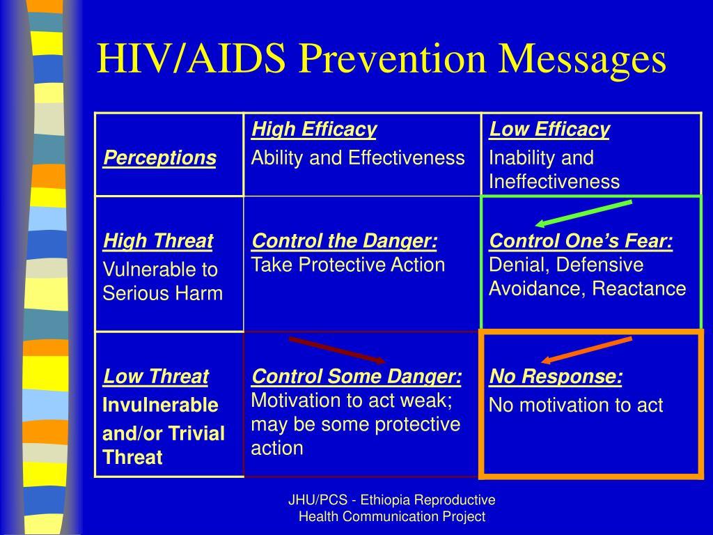 HIV/AIDS Prevention Messages