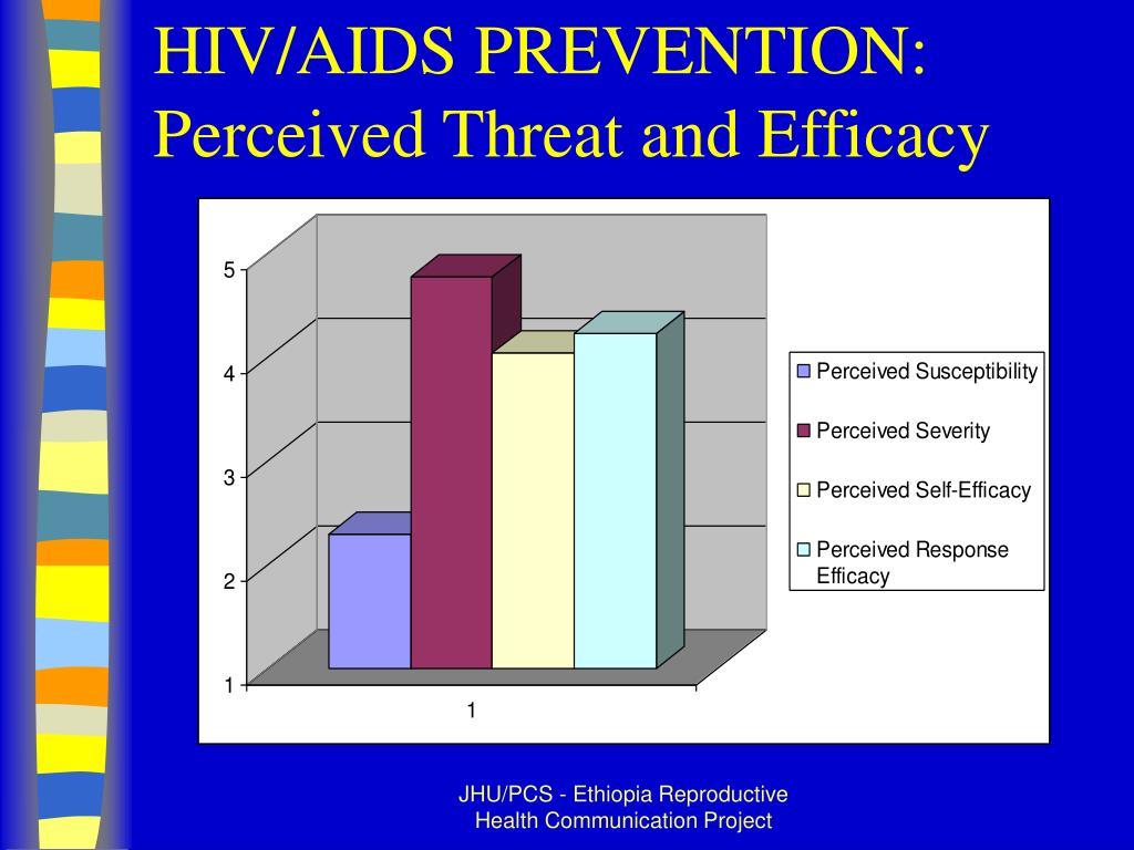HIV/AIDS PREVENTION: