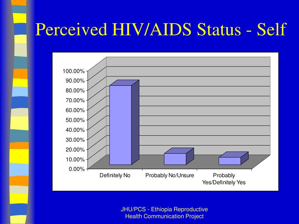 Perceived HIV/AIDS Status - Self