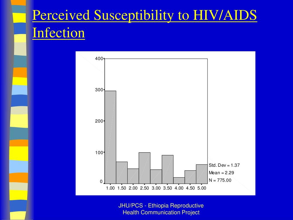 Perceived Susceptibility to HIV/AIDS Infection