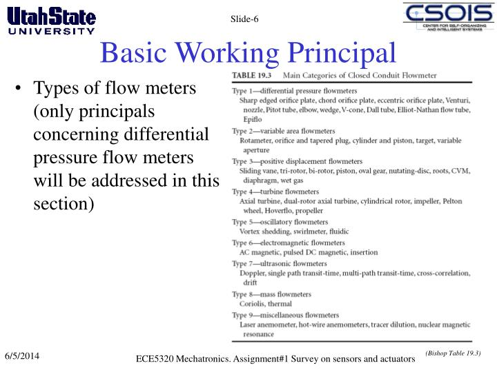 Basic Working Principal
