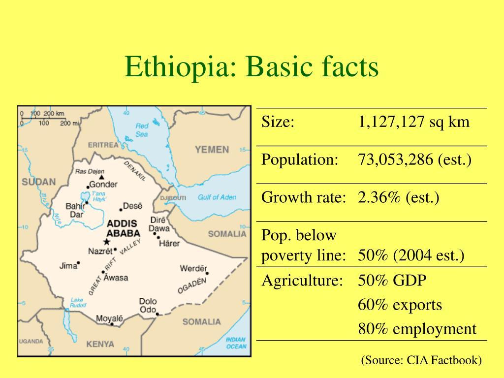 Ethiopia: Basic facts