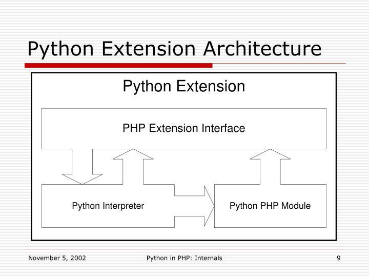 Python Extension Architecture