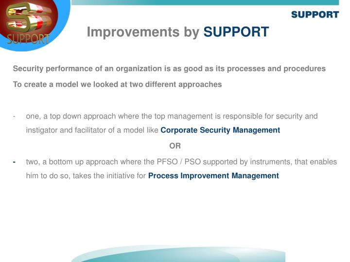 Security performance of an organization is as good as its processes and procedures