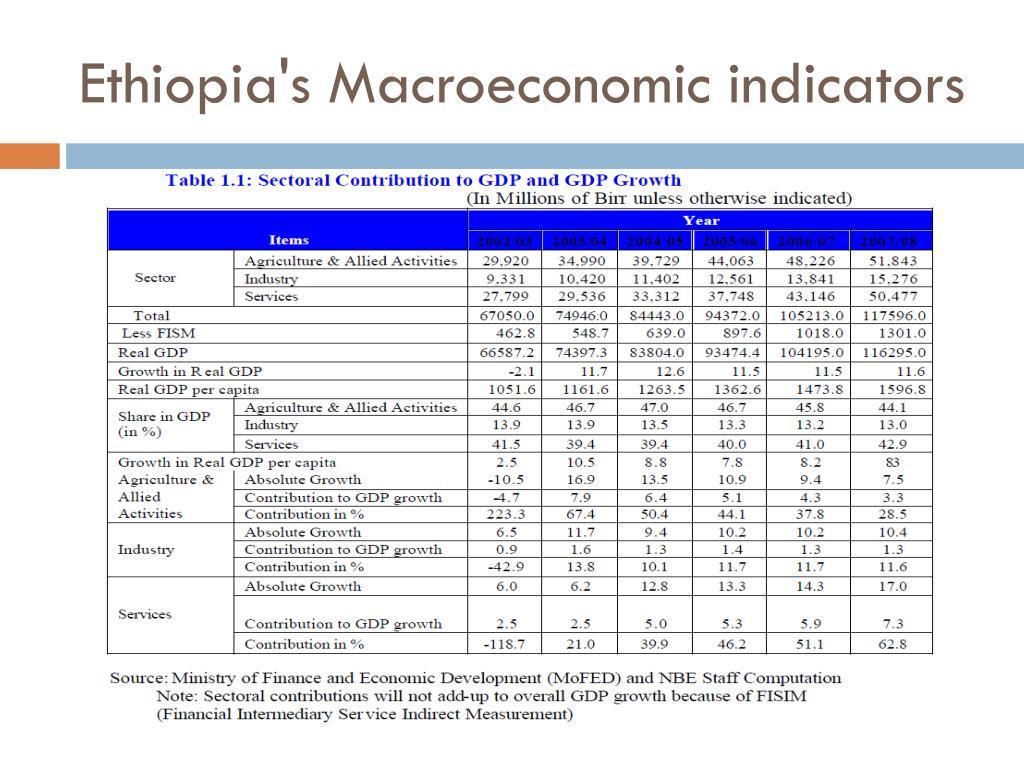 Ethiopia's Macroeconomic indicators