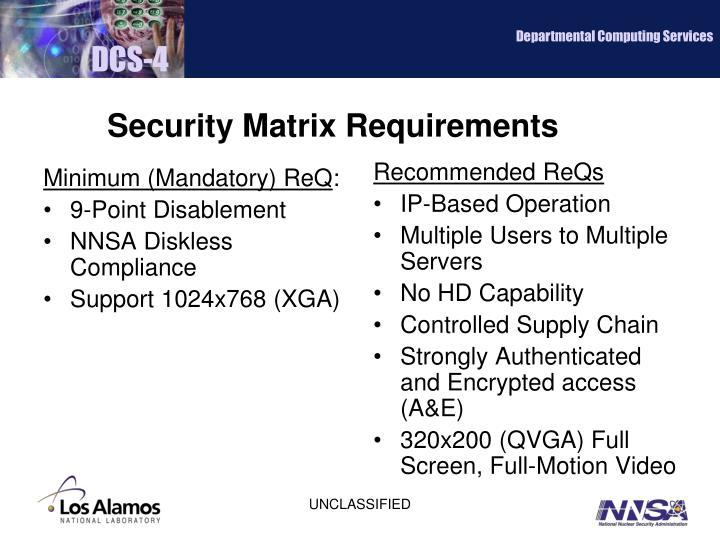 Minimum (Mandatory) ReQ