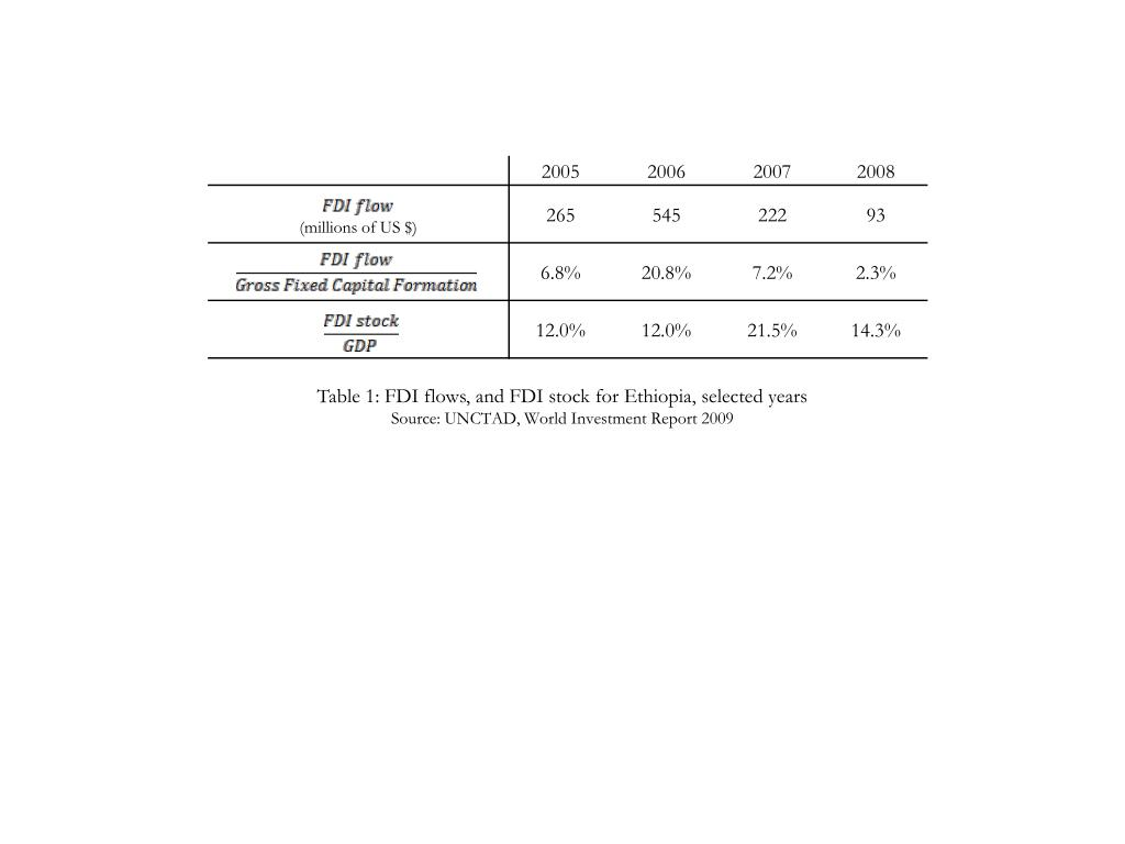 Table 1: FDI flows, and FDI stock for Ethiopia, selected years