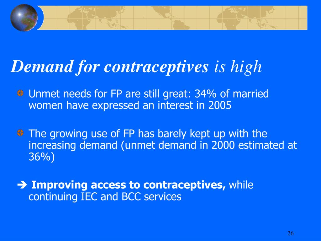 Demand for contraceptives