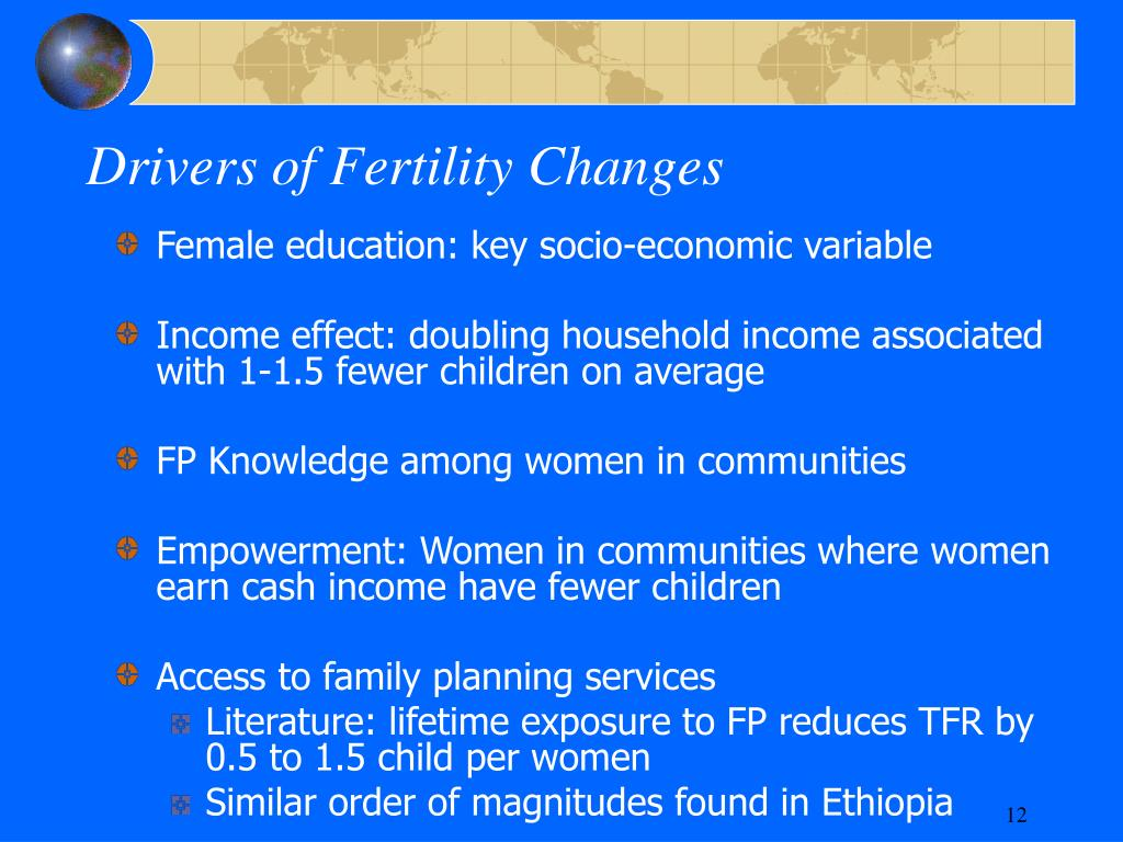 Drivers of Fertility Changes