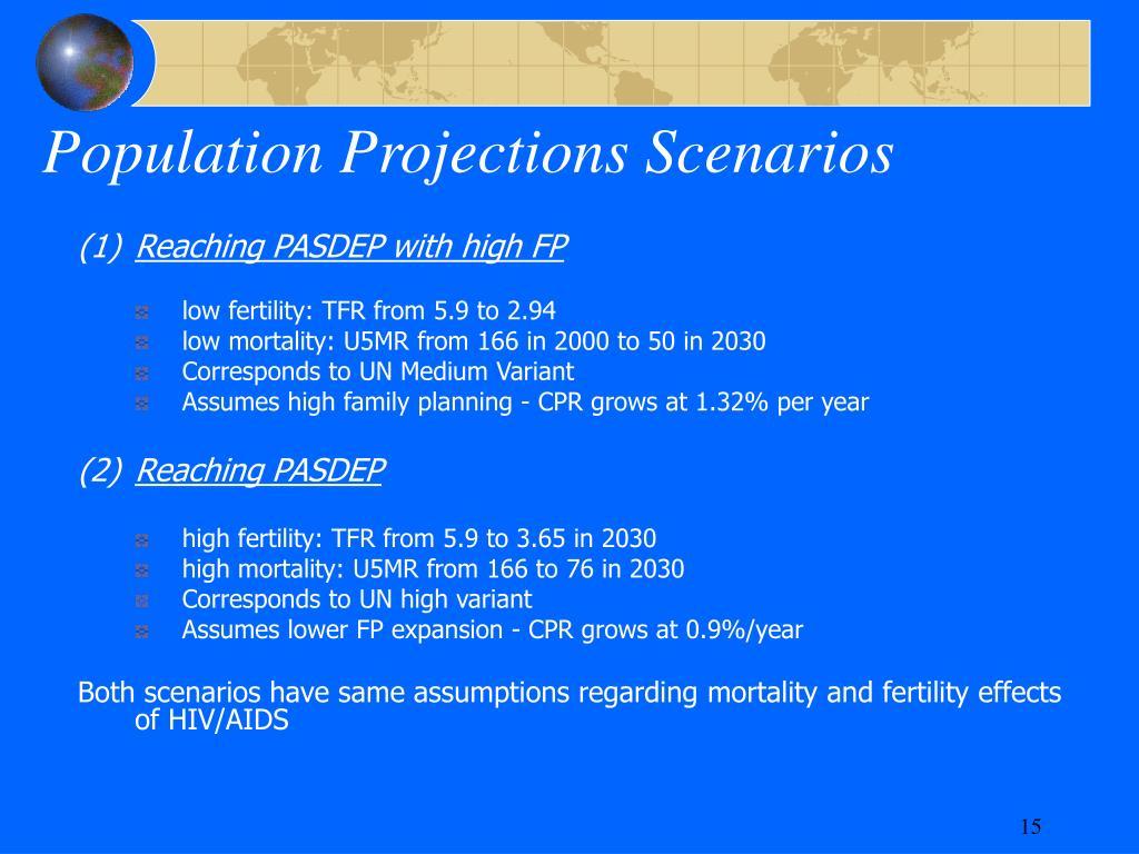 Population Projections Scenarios