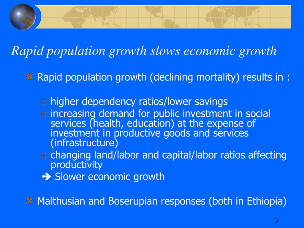 Rapid population growth slows economic growth