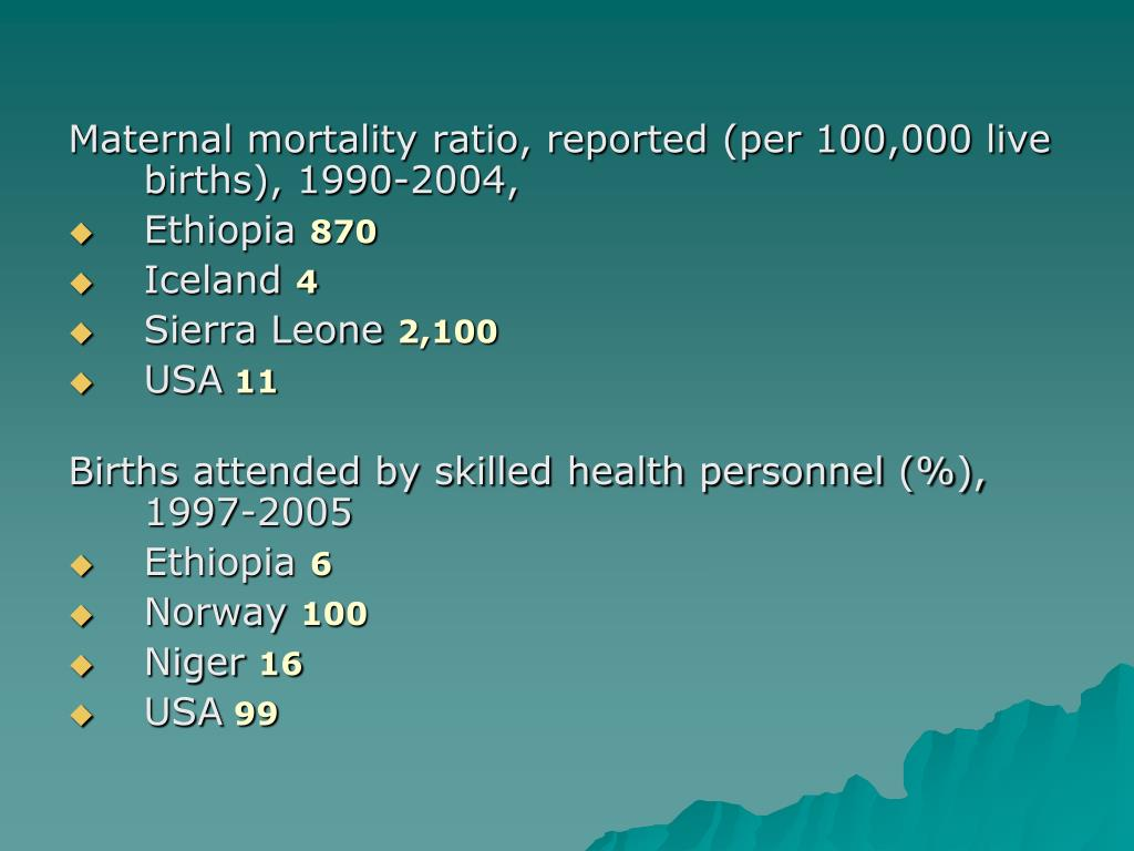 Maternal mortality ratio, reported (per 100,000 live births), 1990-2004,