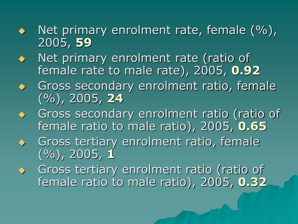 Net primary enrolment rate, female (%), 2005,