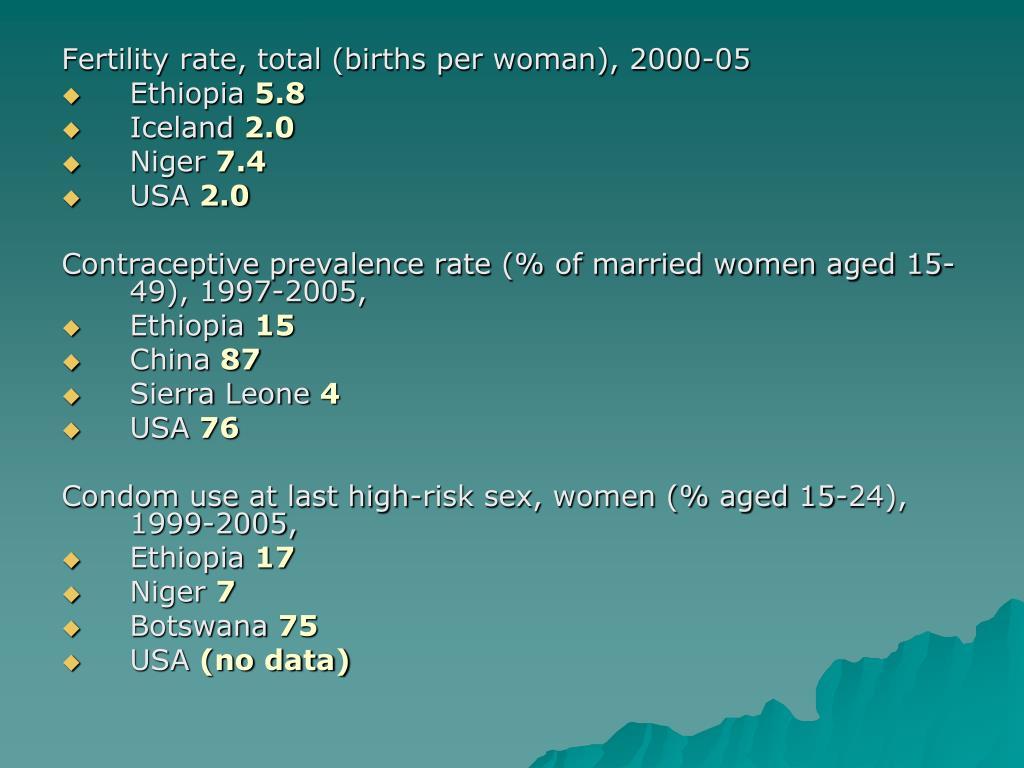 Fertility rate, total (births per woman), 2000-05