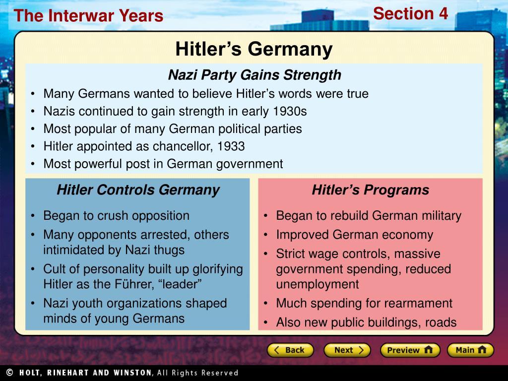 Hitler Controls Germany