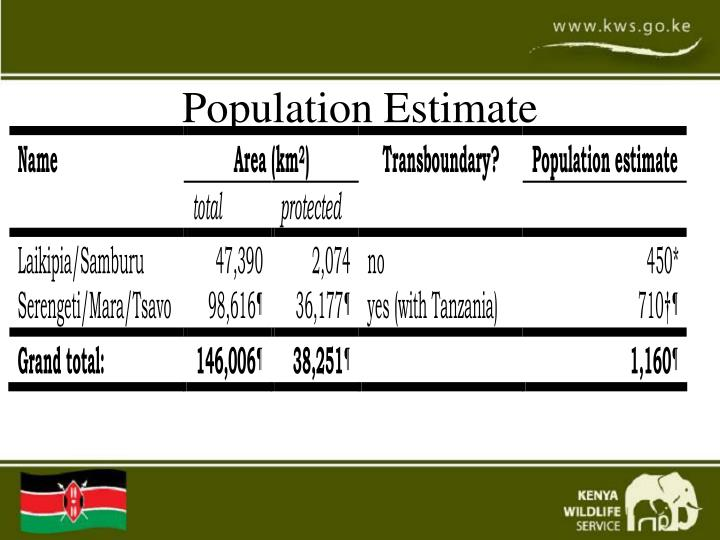 Population Estimate