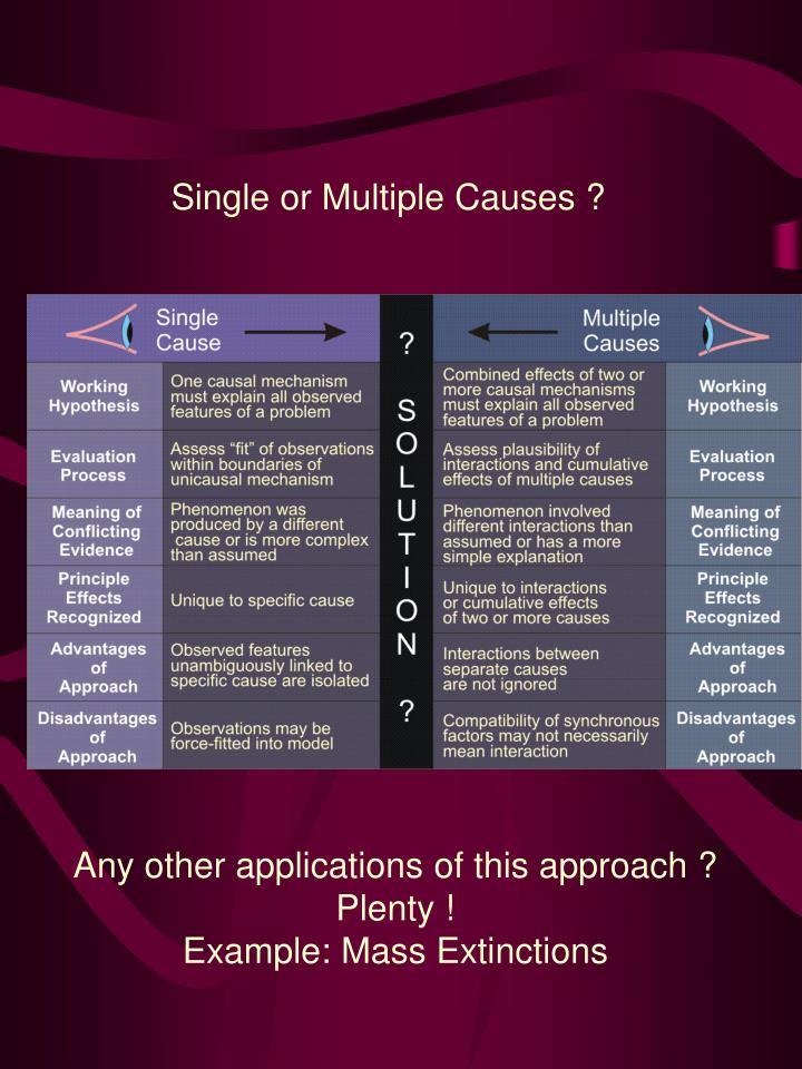 Single or Multiple Causes ?