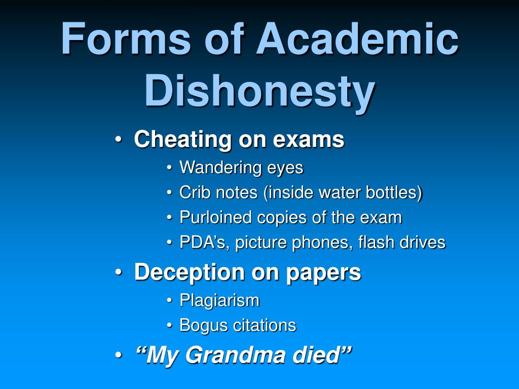 Forms of Academic Dishonesty