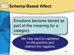 schema based affect