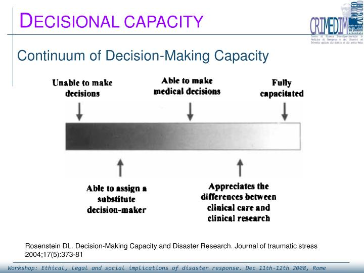Continuum of Decision-Making Capacity