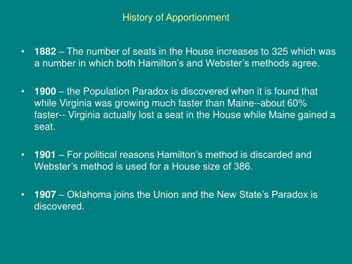 History of Apportionment