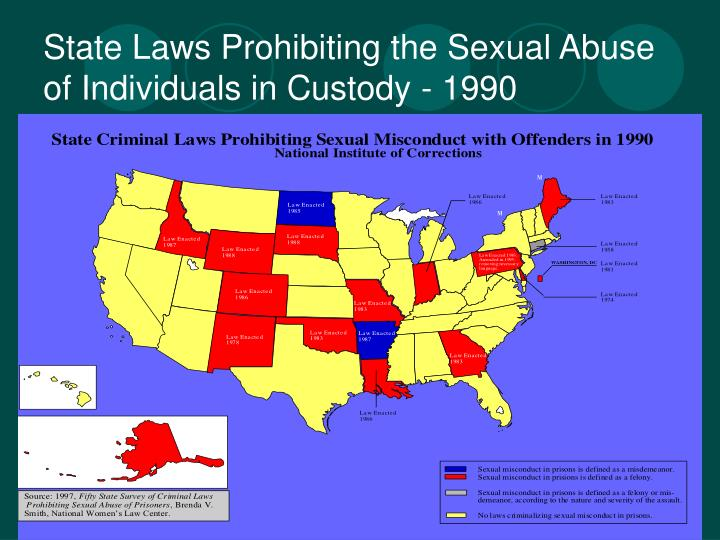 State Laws Prohibiting the Sexual Abuse of Individuals in Custody - 1990