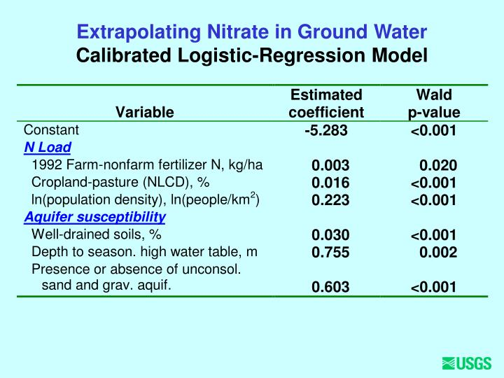 Extrapolating Nitrate in Ground Water