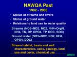 nawqa past 1992 2000