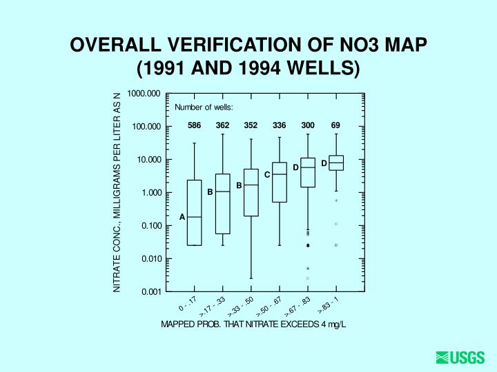 OVERALL VERIFICATION OF NO3 MAP (1991 AND 1994 WELLS)