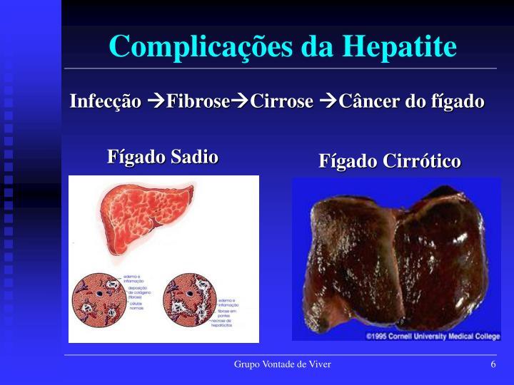 Complicações da Hepatite