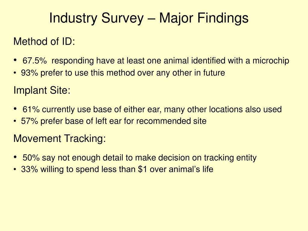 Industry Survey – Major Findings