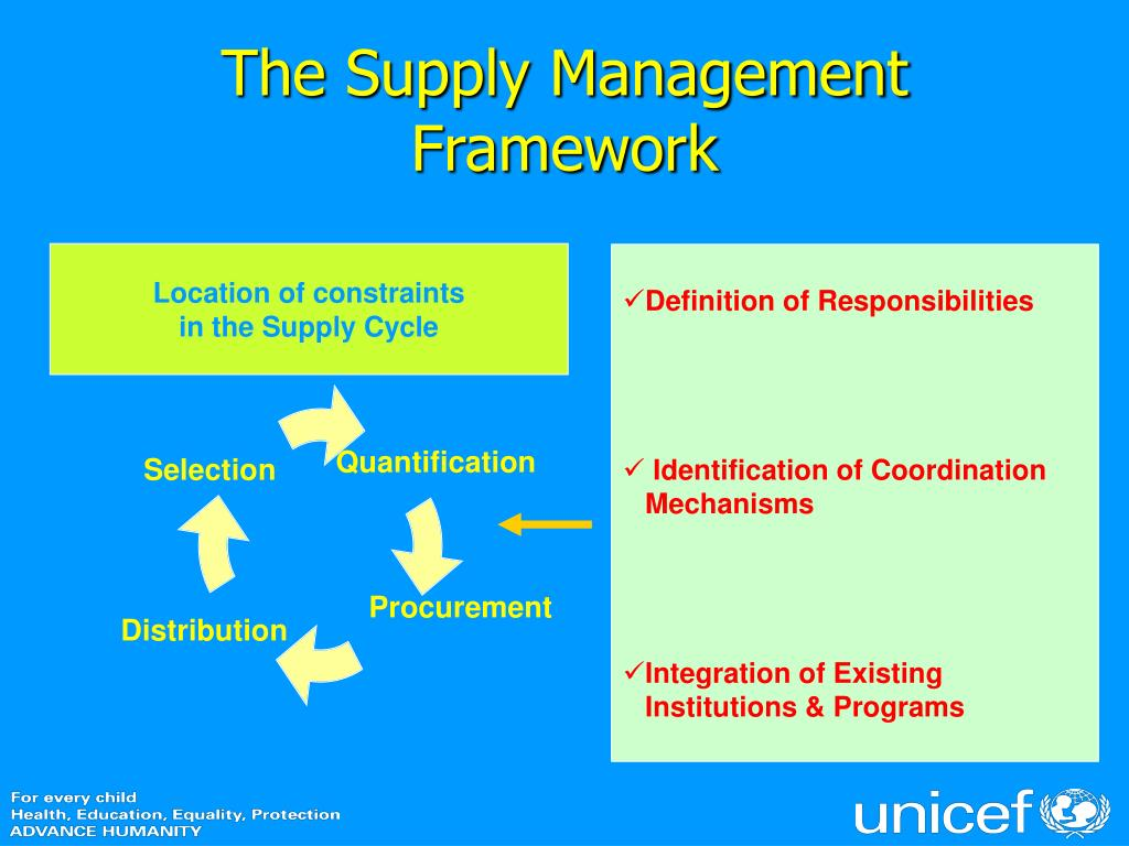 The Supply Management Framework