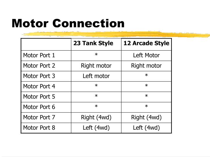 Motor Connection