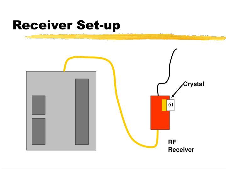 Receiver Set-up