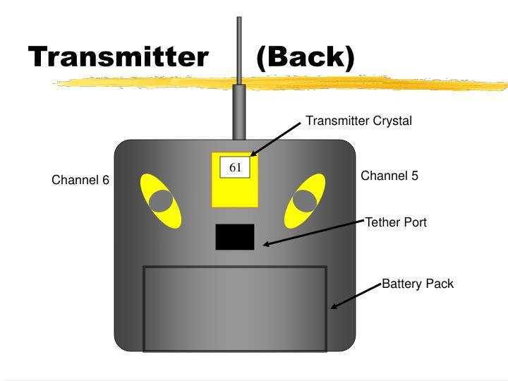 Transmitter     (Back)