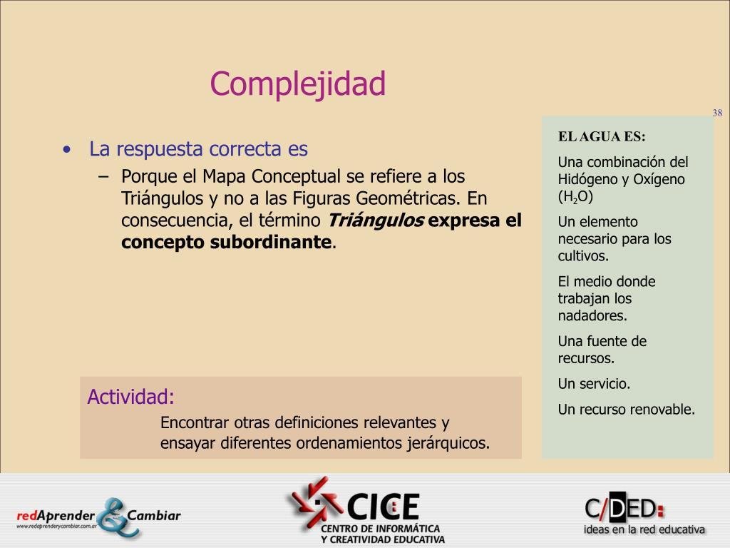 Complejidad