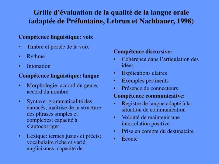 Compétence linguistique: voix