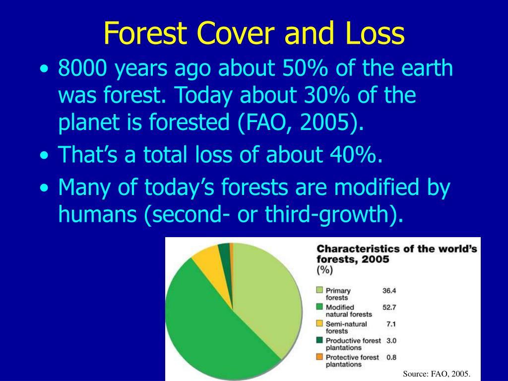 Source: FAO, 2005.