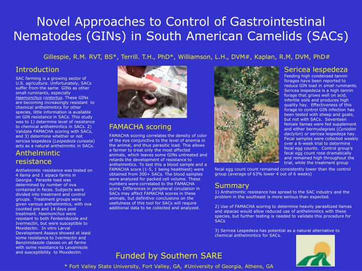 Novel Approaches to Control of Gastrointestinal Nematodes (GINs) in South American Camelids (SACs)