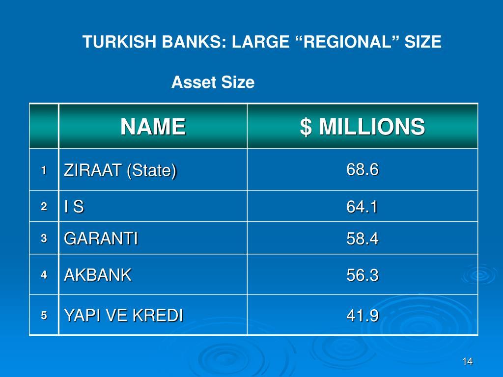 "TURKISH BANKS: LARGE ""REGIONAL"" SIZE"